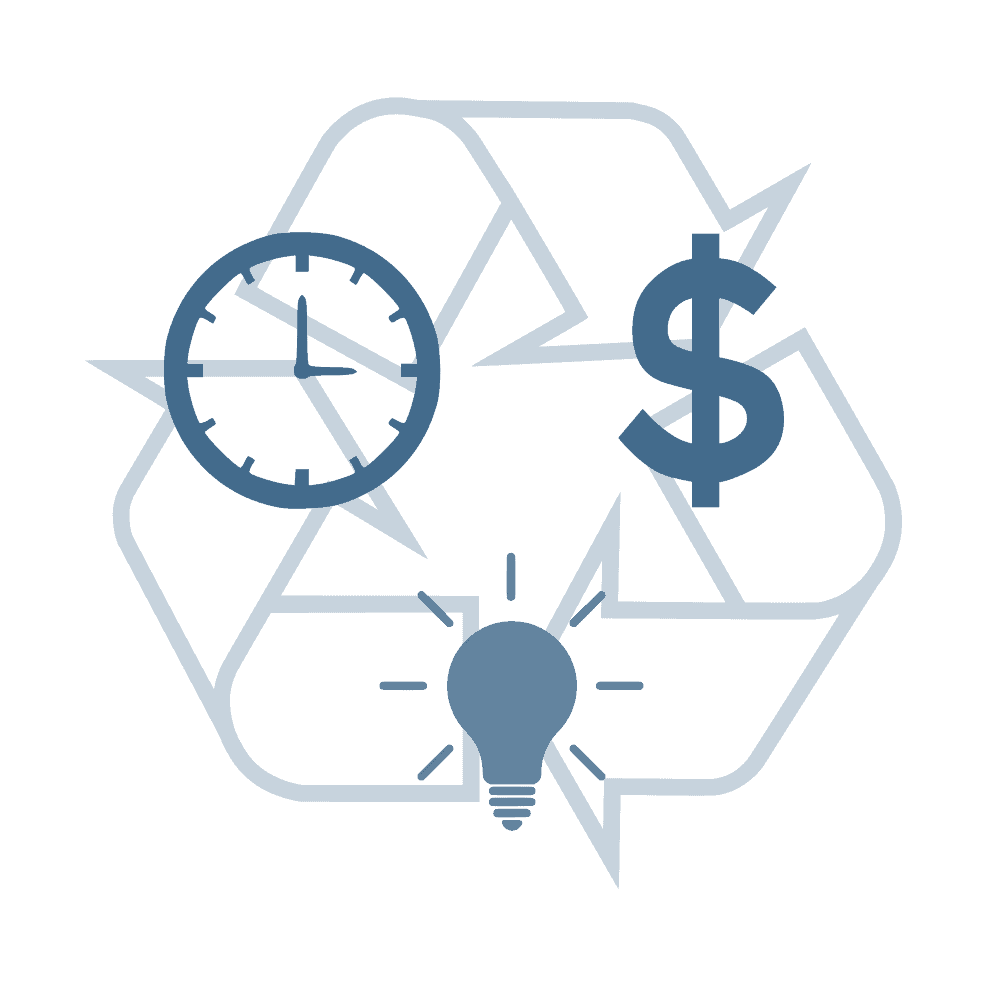 The cycle of time, money, and knowledge for the perfect balance of what you need.